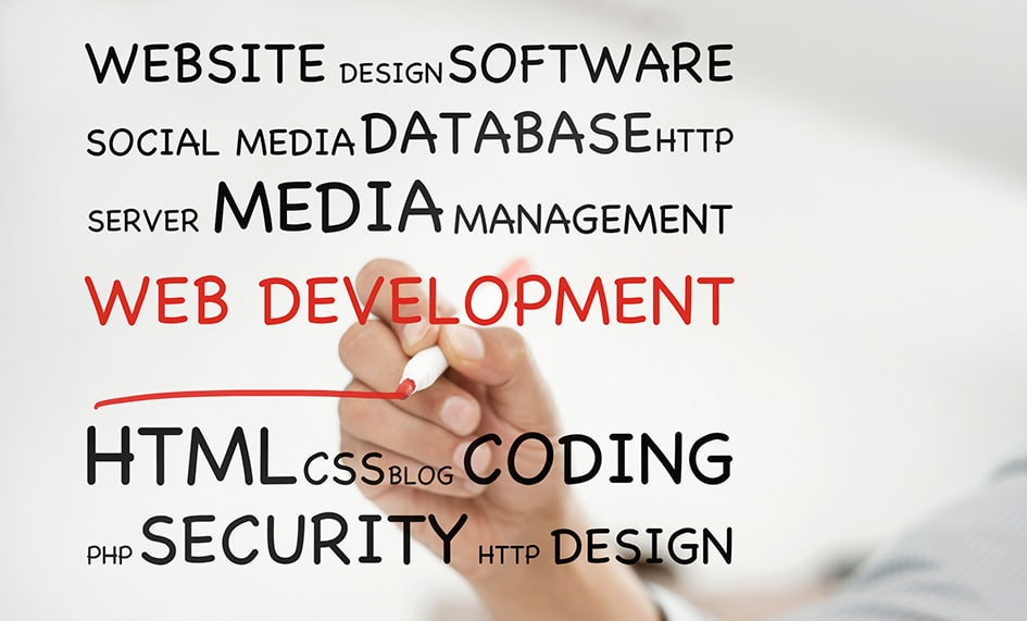 How Effective Web Site Development Can Boost Your Online Presence